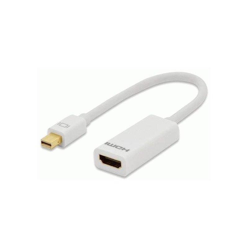Переходник EDNET Mini DisplayPort to HDMI Adapter