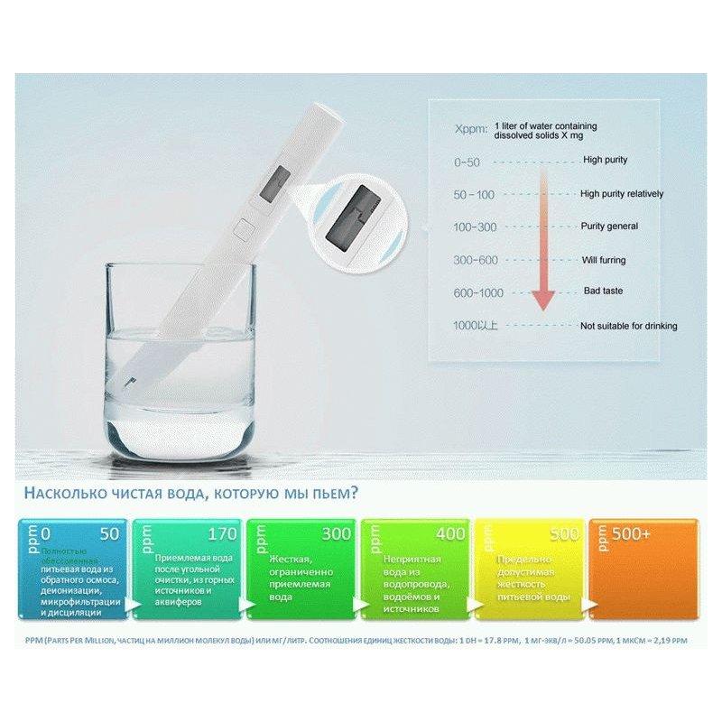 Тестер качества воды Xiaomi TDS