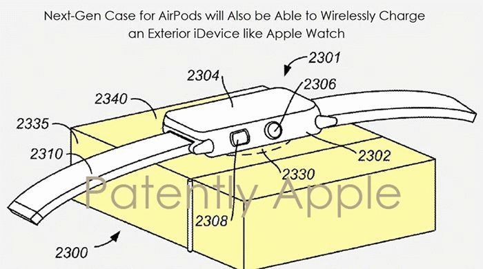 Airpods патент