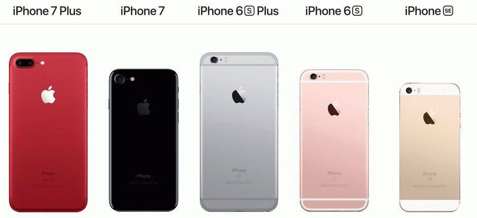 модельный ряд iPhone